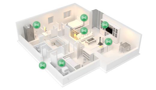 Smart Home - Funkstandards