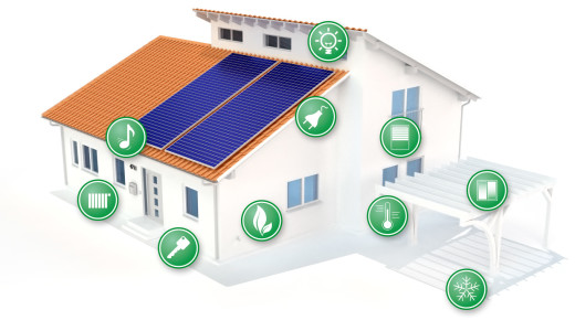 Smart Home - Was ist ein Smart Home?