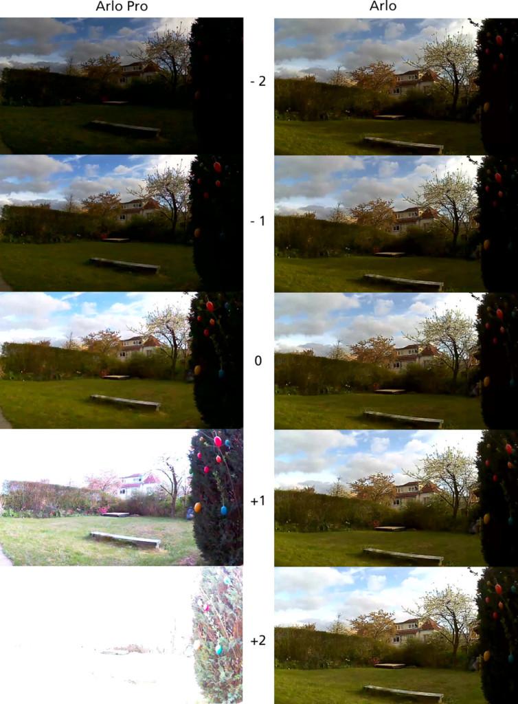 Arlo Pro - Vergleich Helligkeitseinstellungen