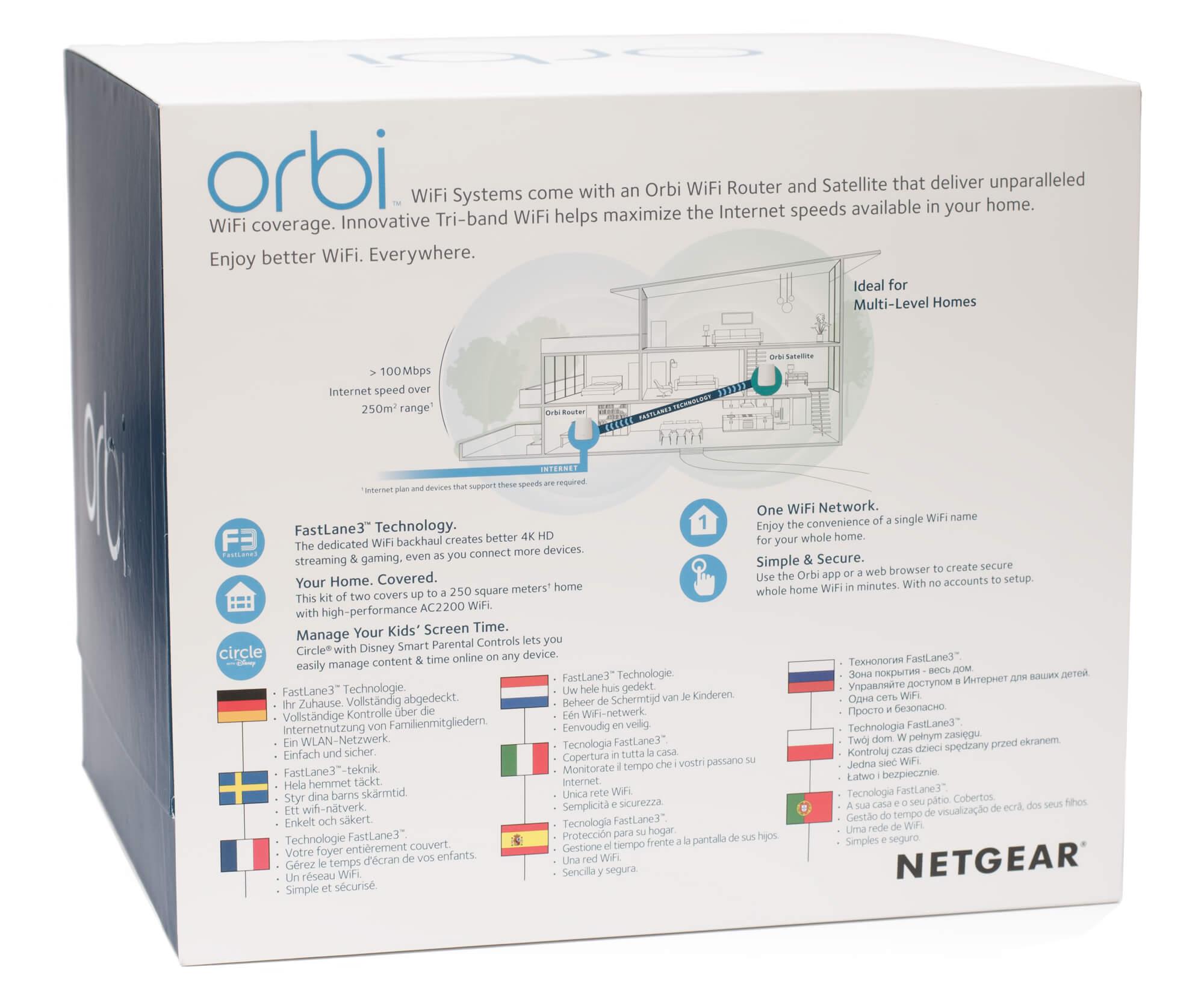 Netgear Orbi im Test (RBK20) - Smart Home One